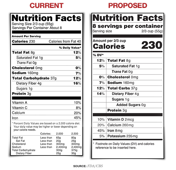 nutrition-food-label-merge-v04